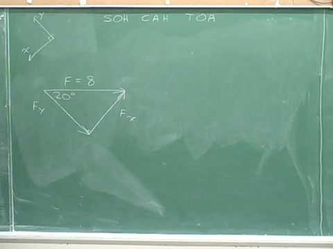 Physics: Vector components (64)