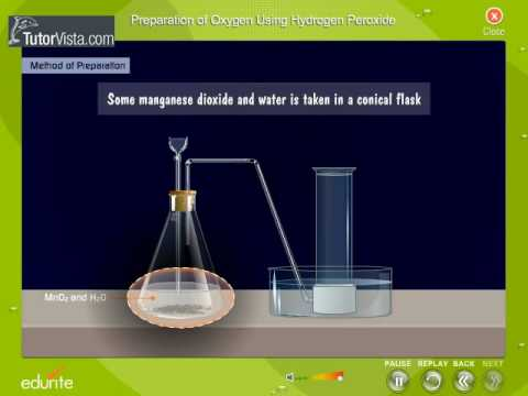 Preparation Of Oxygen Using Hydrogen Peroxide