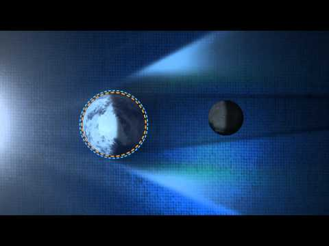 NASA | December 10, 2011 Lunar Eclipse Essentials