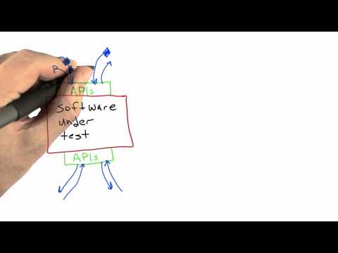 Timing Dependent Problems - Software Testing - Udacity