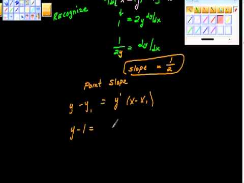 Write an Equation of the Line tangent to the graph of a function Ap calculus ab