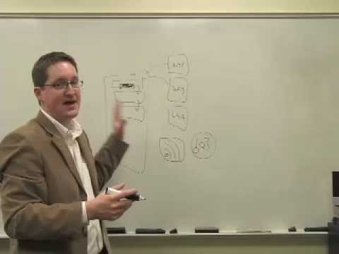 Whiteboard//Session: What is RSS?