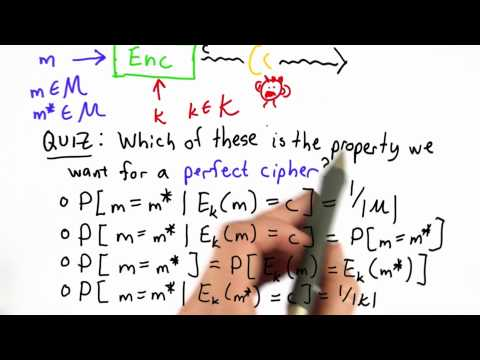 Perfect Cipher - CS387 Unit 1 - Udacity