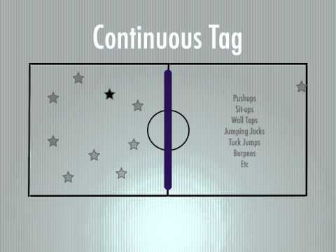 Physical Education Games - Continuous Tag