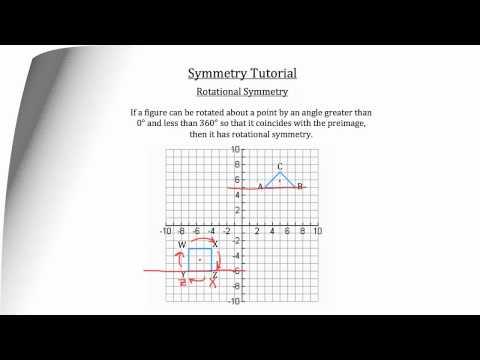 Transformational Geometry- Rotations