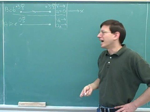 Physics: One-dimensional kinematics (32)