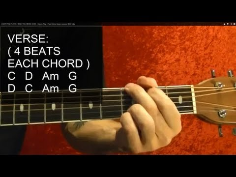 WOULDN'T IT BE NICE ( Guitar Lesson ) by The BEACH BOYS With Tab
