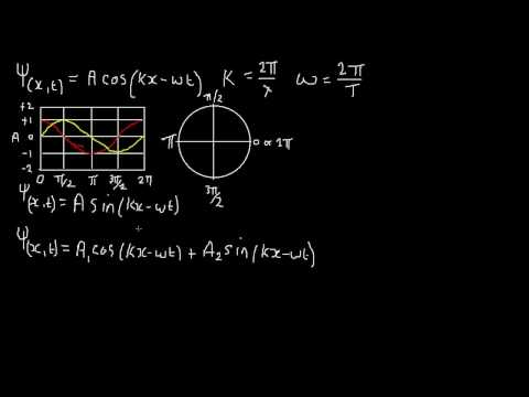 Quantum Mechanics 009 : classical wave theory part 1