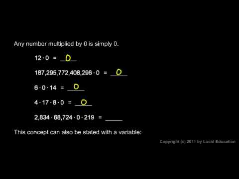 Prealgebra 1.5c - Multiplication by One or Zero