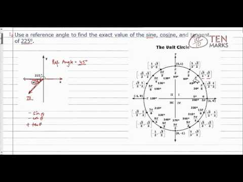 Use Reference Angles to Evaluate Functions