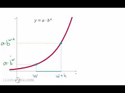 Prove exponential functions grow by equal factors over equal intervals - F-LE.1