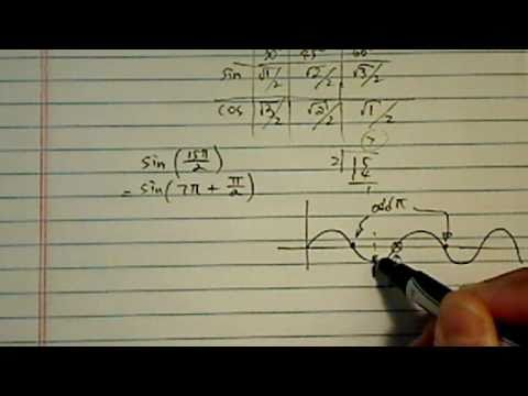 Trig Reference Angle:  sin(17pi/4) and sin(15pi/2)