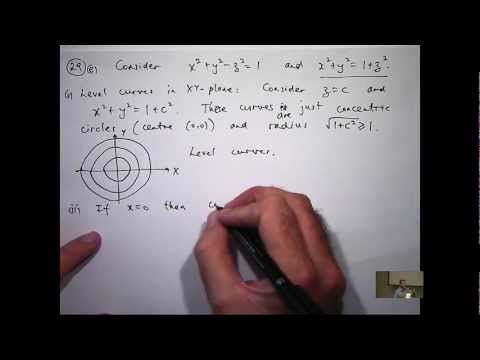 Sketch hyperboloid: 1 sheet example
