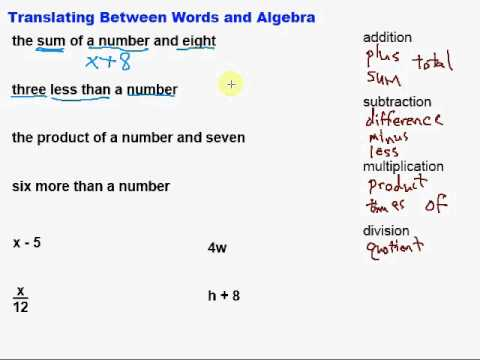 Translating Between Words and Algebra