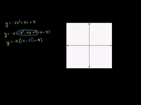Quadratic Functions 2