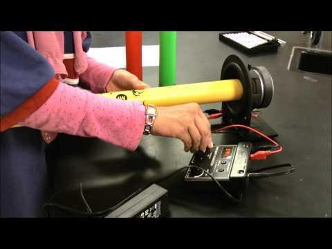 Physics   Resonance 3
