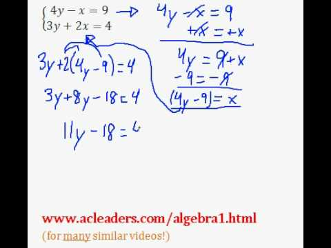 Systems of Equations - Solving by Substitution. EASY!!! (pt. 6)