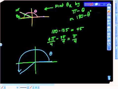 Reference Angles and the Unit Circle precalculus trigonometry