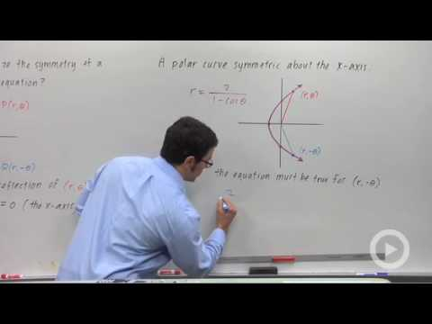 Precalculus - Symmetry  of Polar Graphs