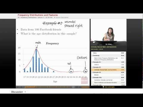 Statistics: Frequency Distributions