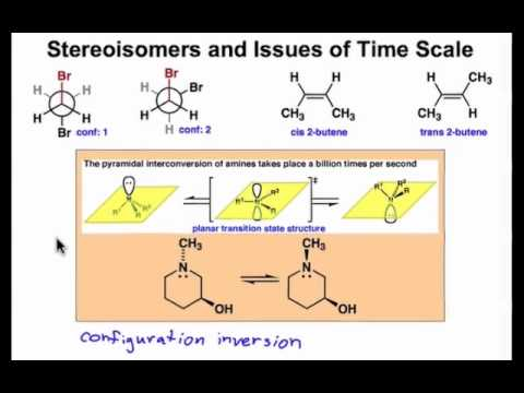 Stereoisomers and the Time Scale of Interconversion
