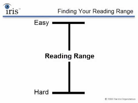 Speed Reading Test