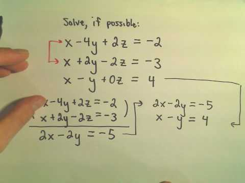 Systems of Linear Equations - Inconsistent Systems Using Elimination by Addition - Example 3