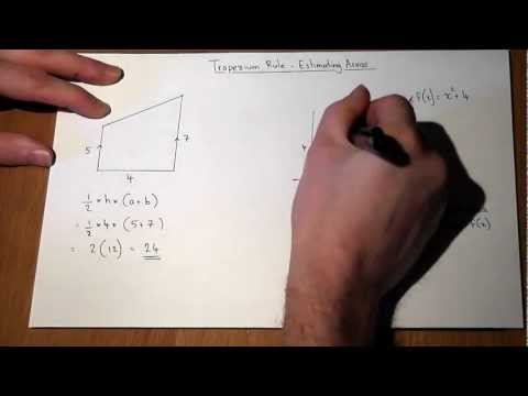 Trapezium Rule for estimating areas - AS and A-level Maths