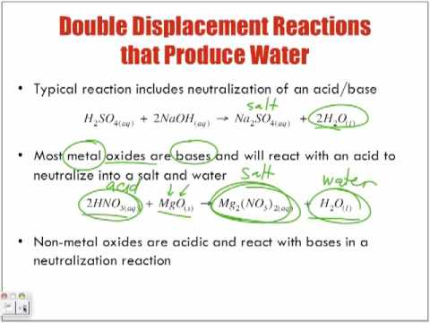 Reactions of Aqueous Solutions Forming Water - Neutralization Reactions