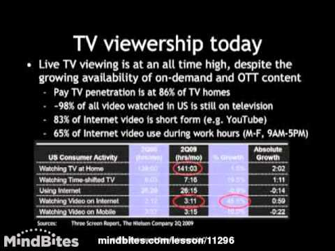 Over the Top Video and Implications for TV