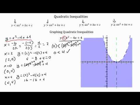 Quadratic Inequalities PT 1