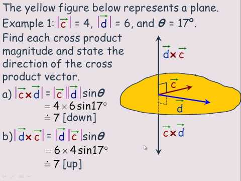 The Cross Product.avi