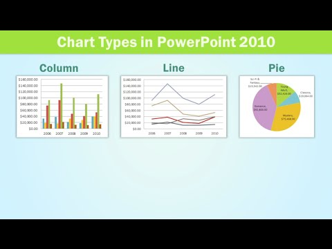 PowerPoint 2010: Insert Charts