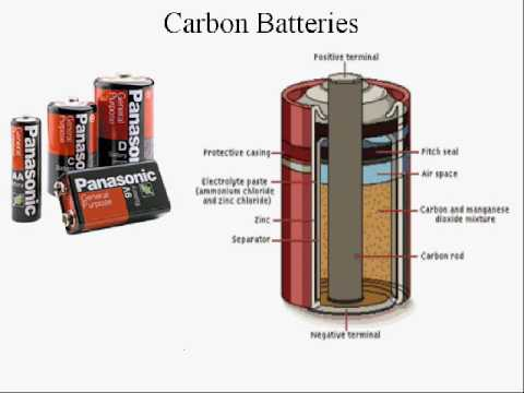 Voltage Sources, Part 4, Chemical Cells and Batteries-A