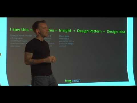 TEDxCreativeCoast - Jon Kolko - The Phenomenon of Synthesis