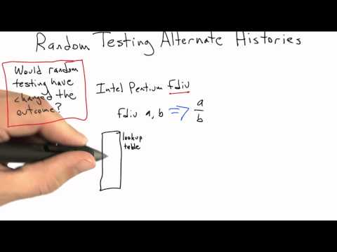 Strong Oracles - Software Testing - Random Testing - Udacity
