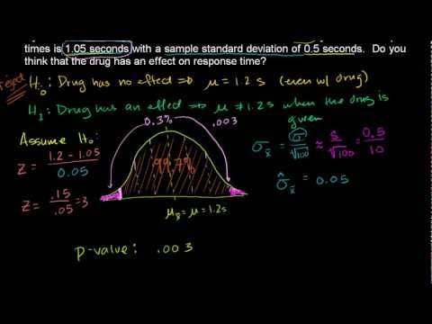 Saylor BUS204: Hypothesis Testing and P-values