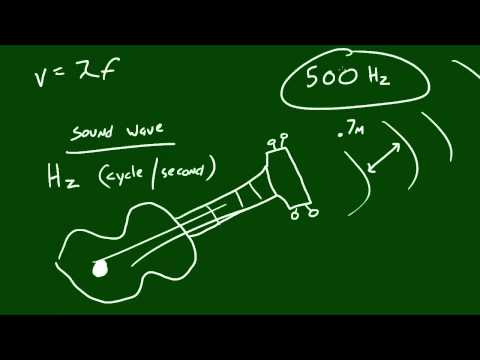 Physics Lecture - 39 - Guitar Sound Waves Velocity