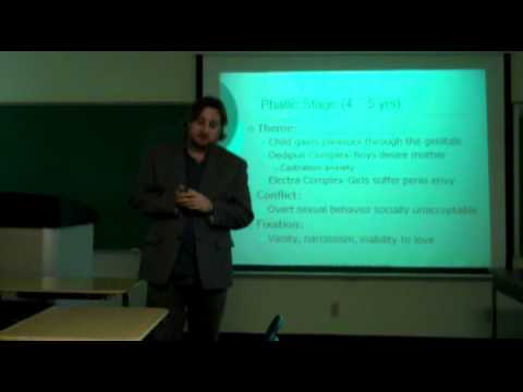 Psyc 3210 Psychoanalytic Lecture 2-3.mp4