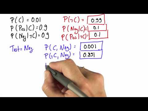 Normalizer - Intro to Statistics - Bayes Rule - Udacity