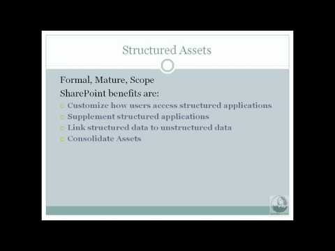 SharePoint: Considering structured and unstructured assets | lynda.com