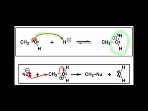 Reactions at sp3 Carbon: Leaving Group Ability & pKa