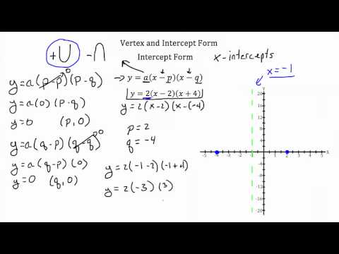 Vertex and Intercept Forms PT 2