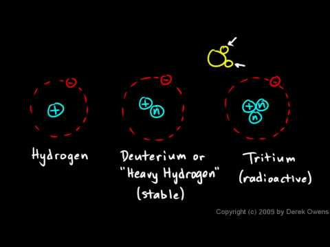 Physical Science 7.2b - Isotopes of Hydrogen