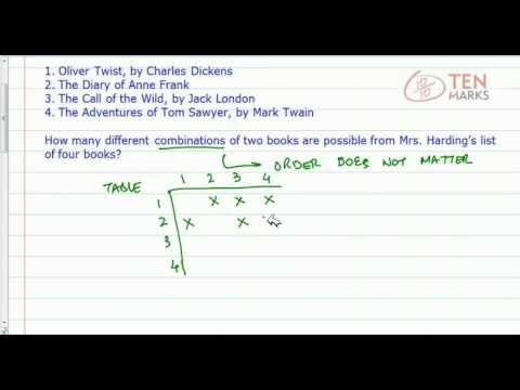 Sample Spaces and Combinations in Probability