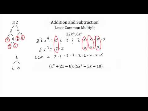 Rational Functions-Addition and Subtraction PT 1
