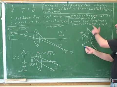 Physics: optics of lenses and mirrors (3)