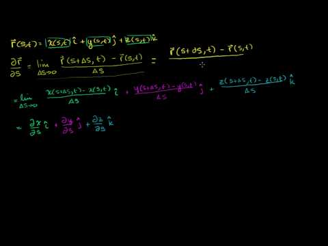 Partial Derivatives of Vector-Valued Functions