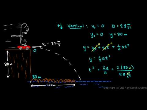 Physics 3.5.3a - Example - Speedy Drives off a Cliff