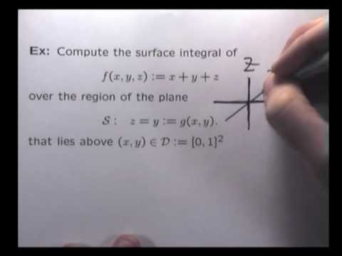 Surface integral: Basic example